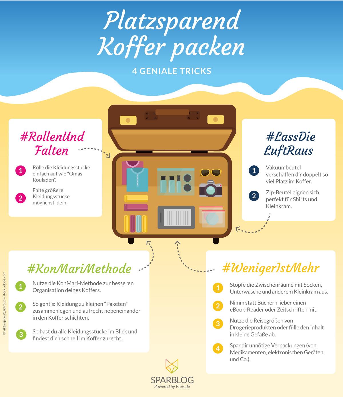 Koffer Richtig Platzsparend Packen Mit Infografik